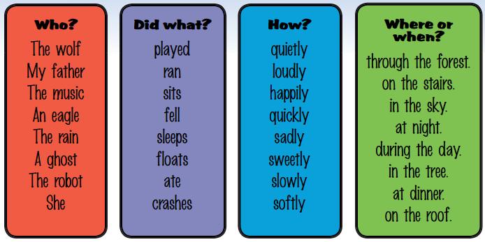 Structuur Engelse zinnen
